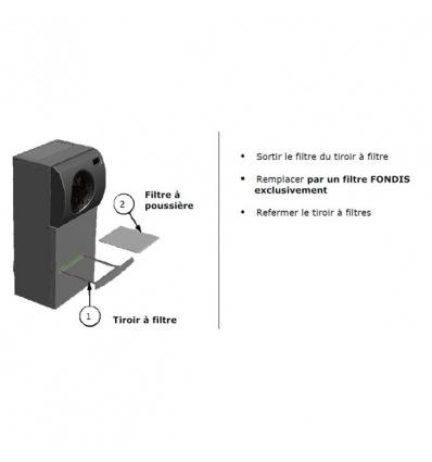 Filtre à poussières climatiseur de cave in50