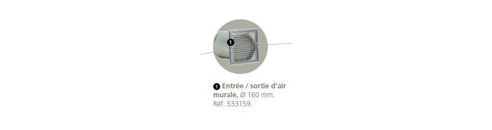 Accessoires pour Thermodynamique